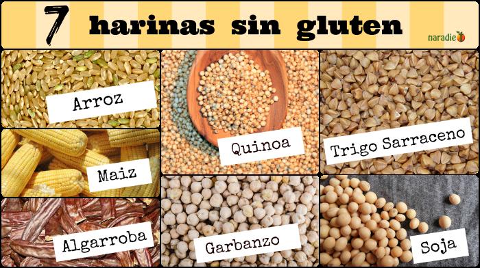 Cuesti n de marketing o de calidad por qu son tan caros los alimentos sin gluten coenfeba - Alimentos sin gluten para celiacos ...