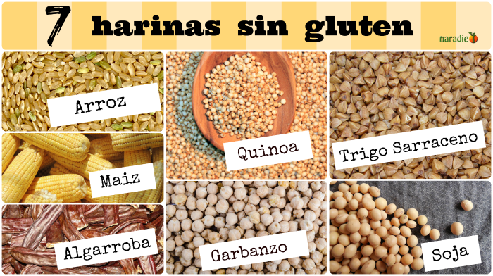 Cuesti n de marketing o de calidad por qu son tan caros los alimentos sin gluten coenfeba - Alimentos ricos en gluten ...